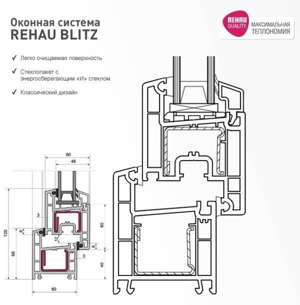Система окон Rehau BLITZ-design